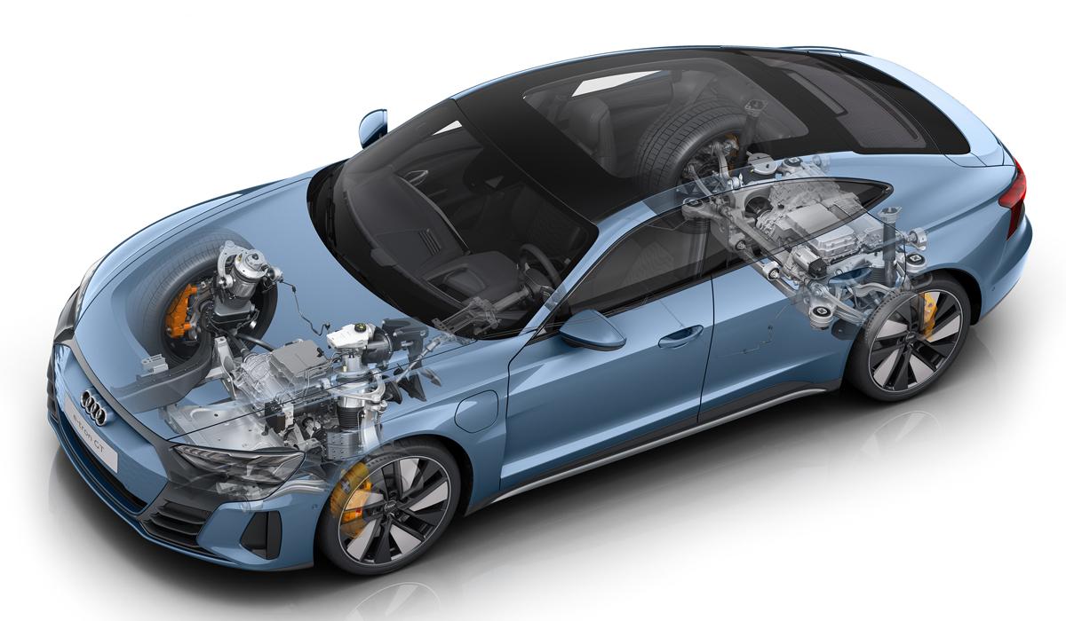 Audi E Tron GT 2021